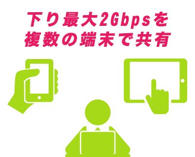 下り最大2gbpsを複数の端末で共有